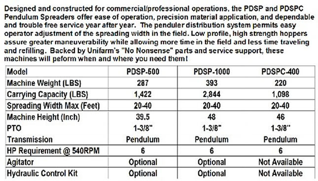Cosmo Push-Pull Spreader Specifications